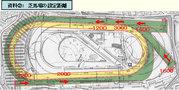 2012年楽しみな中京競馬場だよ
