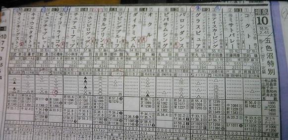 20101120優馬(福島10R2).jpg